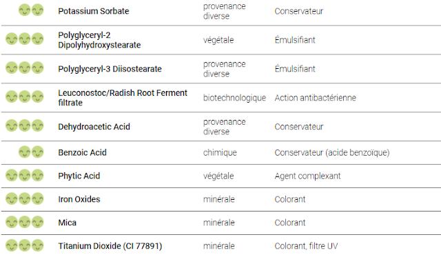 Mon avis sur l'huile nettoyante bio Pulpe de vie