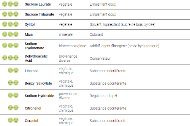 composition sérum hydra + ylaé