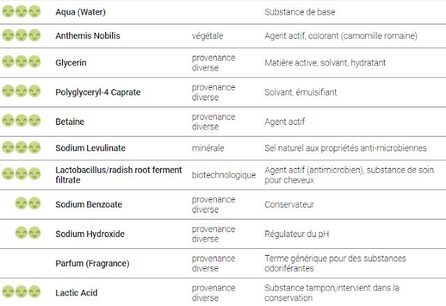 composition eau micellaire jonzac
